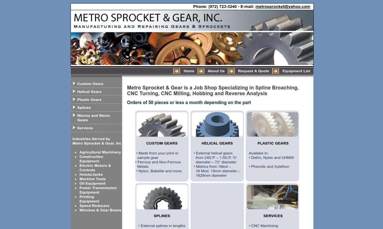 Metro Sprocket & Gear, Inc.